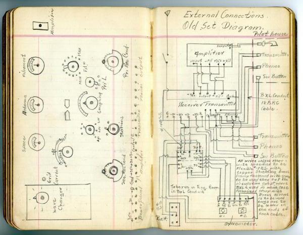 Eugene Francis Grossman schoolwork.